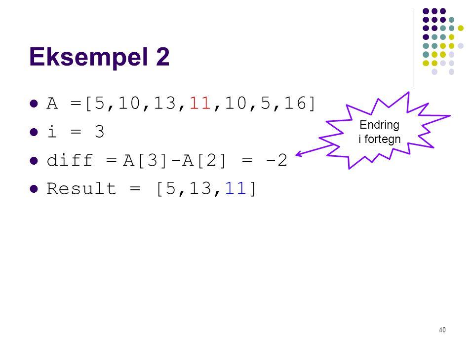 Eksempel 2 A =[5,10,13,11,10,5,16] i = 3 diff = A[3]-A[2] = -2